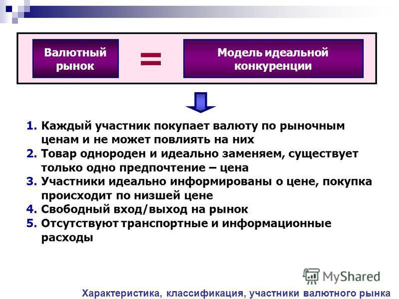 Валютный рынок Модель идеальной конкуренции = 1. 1. Каждый участник покупает валюту по рыночным ценам и не может повлиять на них 2. 2. Товар однороден и идеально заменяем, существует только одно предпочтение – цена 3. 3. Участники идеально информиров