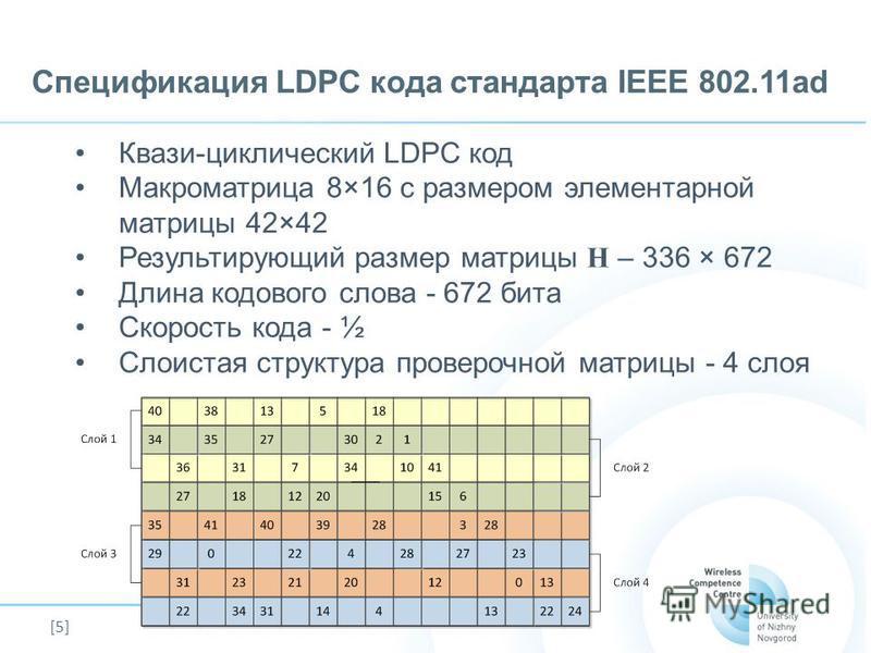 [5] Спецификация LDPC кода стандарта IEEE 802.11ad Квази-циклический LDPC код Макроматрица 8×16 с размером элементарной матрицы 42×42 Результирующий размер матрицы H – 336 × 672 Длина кодового слова - 672 бита Скорость кода - ½ Слоистая структура про