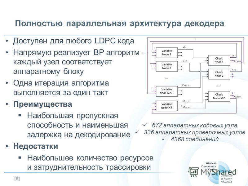 [8] Полностью параллельная архитектура декодера Доступен для любого LDPC кода Напрямую реализует BP алгоритм – каждый узел соответствует аппаратному блоку Одна итерация алгоритма выполняется за один такт Преимущества Наибольшая пропускная способность
