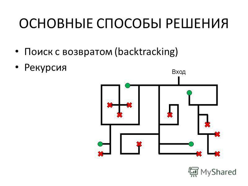 ОСНОВНЫЕ СПОСОБЫ РЕШЕНИЯ Поиск с возвратом (backtracking) Рекурсия Вход