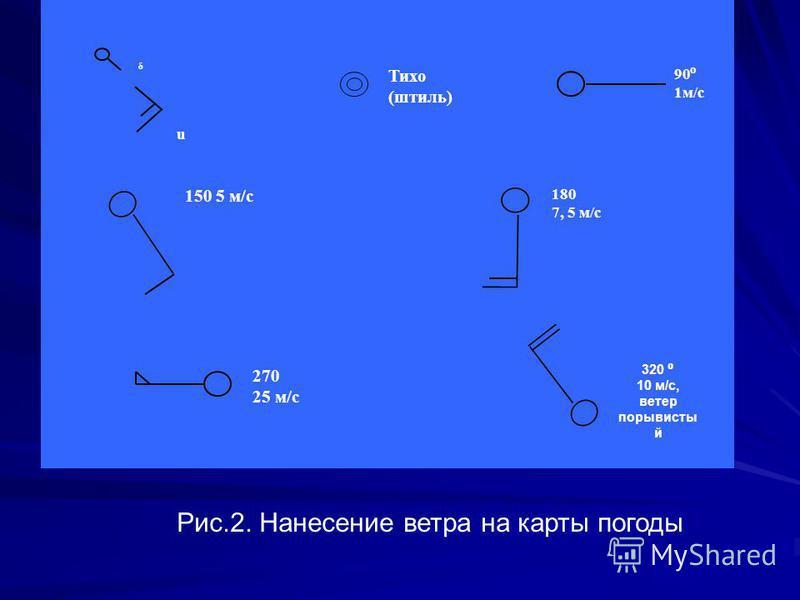 90 1 м/с δ u Тихо (штиль) 150 5 м/с 180 7, 5 м/с 270 25 м/с Рис.2. Нанесение ветра на карты погоды 320 10 м/с, ветер порывистый