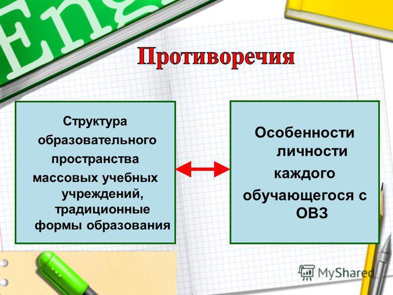 Структура образовательного пространства массовых учебных учреждений, традиционные формы образования Особенности личности каждого обучающегося с ОВЗ