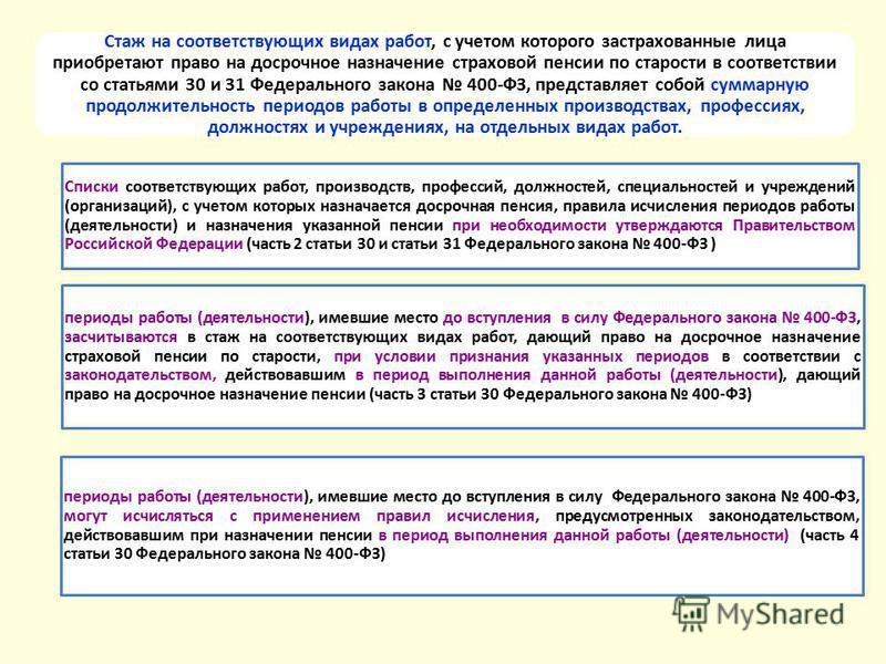 крепость Статья 30 фз 400 огоньки