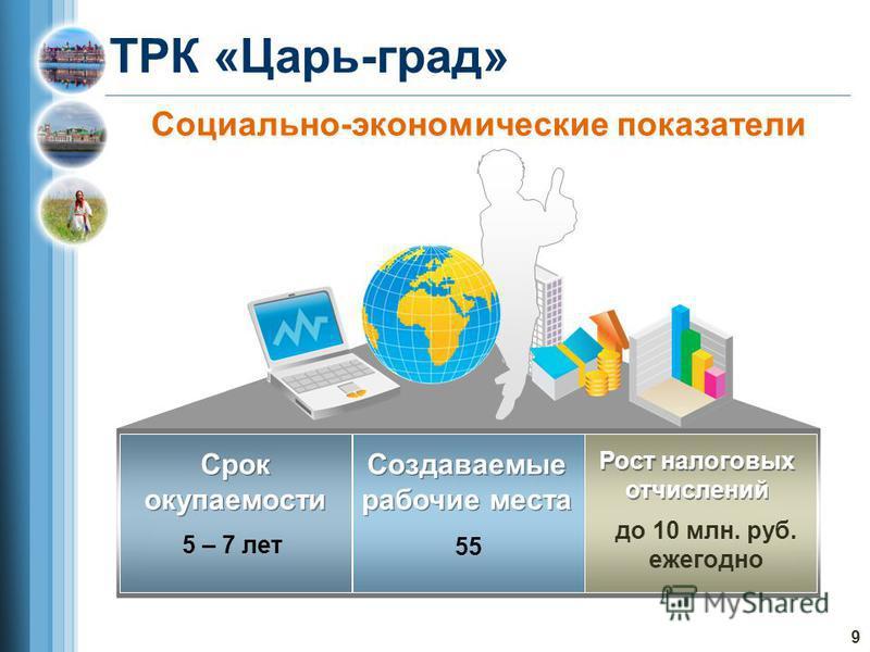 ТРК «Царь-град» 5 – 7 лет 55 до 10 млн. руб. ежегодно Срок окупаемости Создаваемые рабочие места Рост налоговых отчислений Социально-экономические показатели 9
