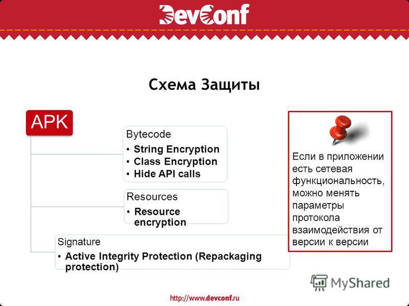 Схема Защиты APK Bytecode String Encryption Class Encryption Hide API calls Resources Resource encryption Signature Active Integrity Protection (Repackaging protection) Если в приложении есть сетевая функциональность, можно менять параметры протокола