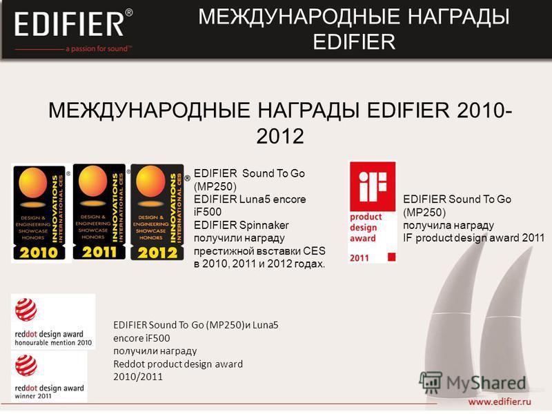 МЕЖДУНАРОДНЫЕ НАГРАДЫ EDIFIER 2010- 2012 EDIFIER Sound To Go (MP250) EDIFIER Luna5 encore iF500 EDIFIER Spinnaker получили награду престижной выставки CES в 2010, 2011 и 2012 годах. EDIFIER Sound To Go (MP250) получила награду IF product design award