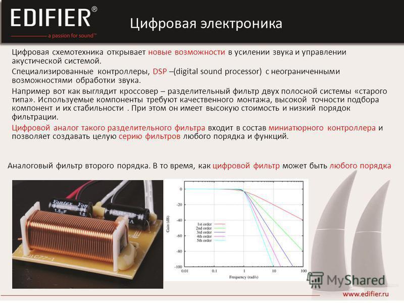 Цифровая схемотехника открывает новые возможности в усилении звука и управлении акустической системой. Специализированные контроллеры, DSP –(digital sound processor) с неограниченными возможностями обработки звука. Например вот как выглядит кроссовер