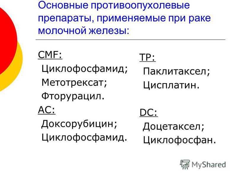 Основные противоопухолевые препараты, применяемые при раке молочной железы: CMF: Циклофосфамид; Метотрексат; Фторурацил. AC: Доксорубицин; Циклофосфамид. ТР: Паклитаксел; Цисплатин. DC: Доцетаксел; Циклофосфан.