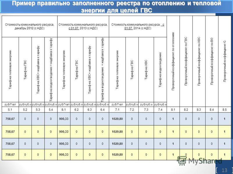 Пример правильно заполненного реестра по отоплению и тепловой энергии для целей ГВС Стоимость коммунального ресурса, декабрь 2012 (с НДС) Стоимость коммунального ресурса, с 01.07. 2013 (с НДС) Стоимость коммунального ресурса, с 01.07. 2014 (с НДС) Пр