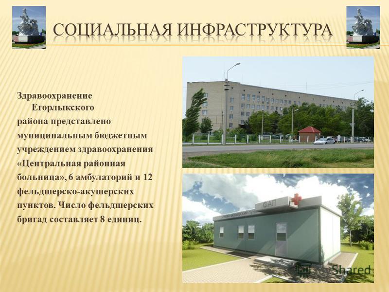 Здравоохранение Егорлыкского района представлено муниципальным бюджетным учреждением здравоохранения «Центральная районная больница», 6 амбулаторий и 12 фельдшерско-акушерских пунктов. Число фельдшерских бригад составляет 8 единиц.