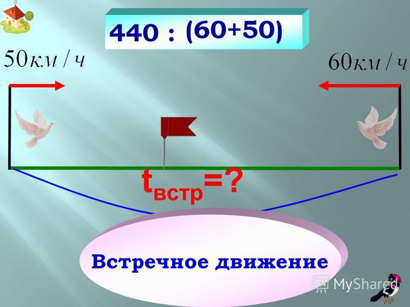 (a : c) - b c : (a + b) (a + b) x c ? км b км / ч a км/ч t встр. = c (ч) a км b км / ч ? км/ч t встр. = c (ч) c км b км / ч a км/ч t встр. = ? (ч) Установите соответствие