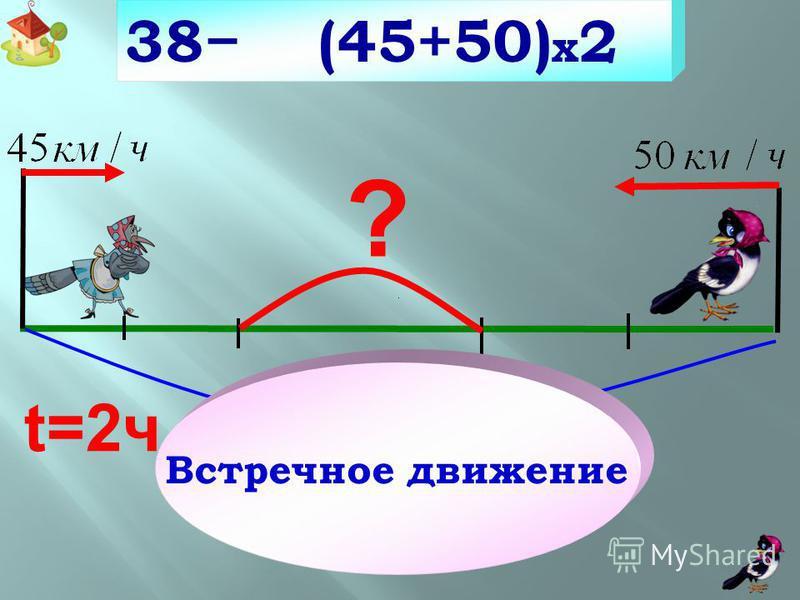 40 x ((1000:(40+60)) 1000 дм Встречное движение 60 x ((1000:(40+60)) ? ?