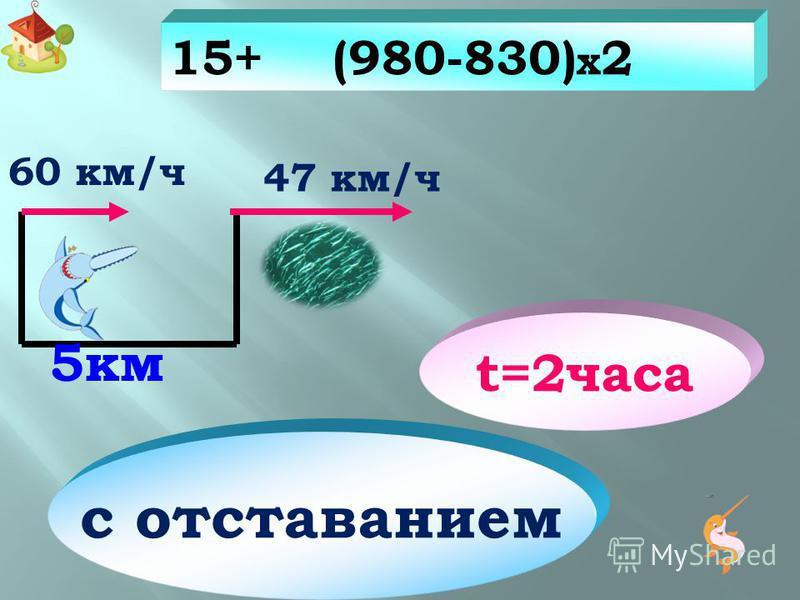 15+ 15 м 830 м/мин 980 м/мин с отставанием t=3 мин (980-830) x 3