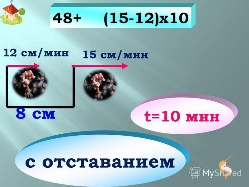 15+ 5 км 60 км/ч 47 км/ч с отставанием t=2 часа (980-830) x 2