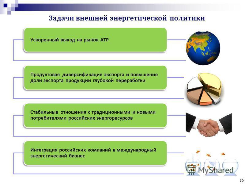 16 Ускоренный выход на рынок АТР Продуктовая диверсификация экспорта и повышение доли экспорта продукции глубокой переработки Стабильные отношения с традиционными и новыми потребителями российских энергоресурсов Интеграция российских компаний в между