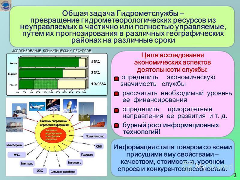 Общая задача Гидрометслужбы – превращение гидрометеорологических ресурсов из неуправляемых в частично или полностью управляемые, путем их прогнозирования в различных географических районах на различные сроки ИСПОЛЬЗОВАНИЕ КЛИМАТИЧЕСКИХ РЕСУРСОВ Цели