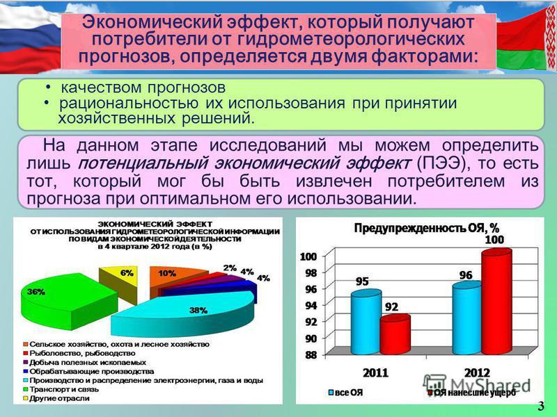 качеством прогнозов рациональностью их использования при принятии хозяйственных решений. На данном этапе исследований мы можем определить лишь потенциальный экономический эффект (ПЭЭ), то есть тот, который мог бы быть извлечен потребителем из прогноз