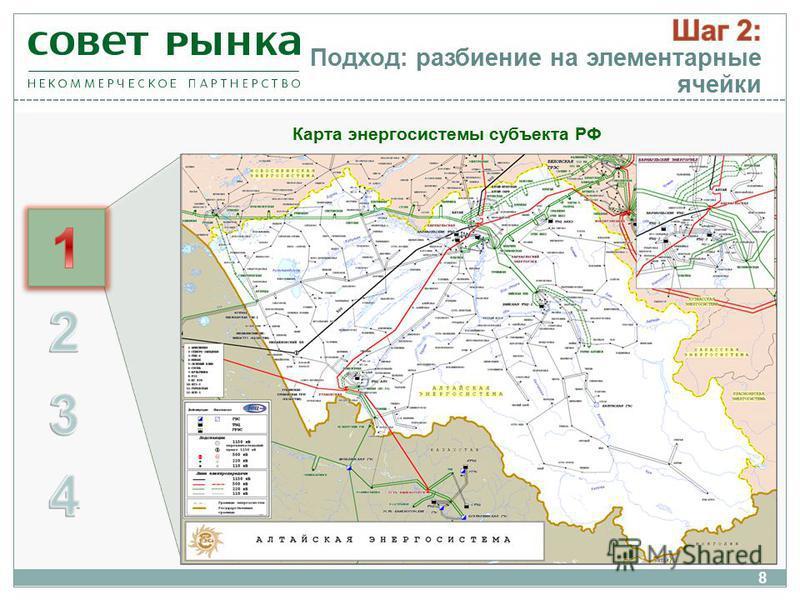 Карта энергосистемы субъекта РФ Подход: разбиение на элементарные ячейки 8