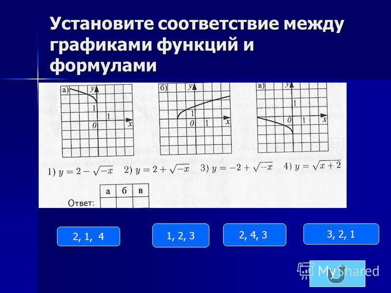 Установите соответствие между графиками функций и формулами 1, 3, 2 4, 3, 1 1,2, 4