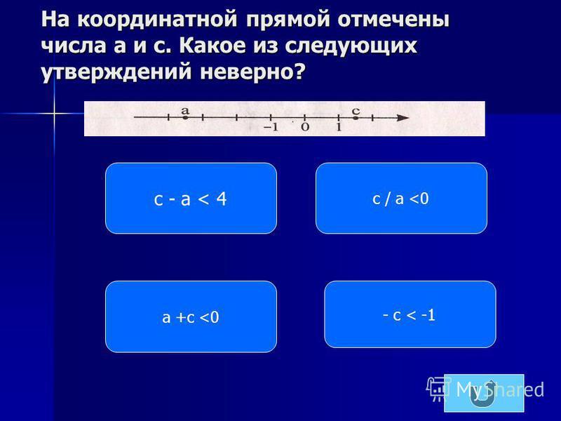 Взаимное расположение чисел на прямой 1234