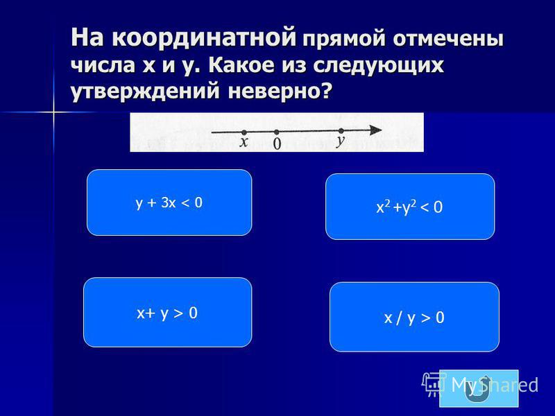 На координатной прямой отмечены числа а и с. Какое из следующих утверждений неверно? c / a