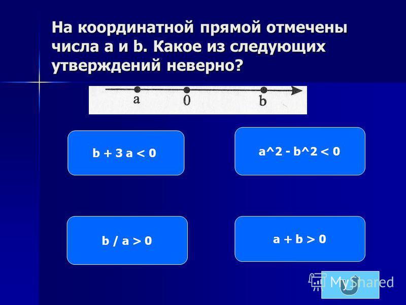 На координатной прямой отмечены числа а и b. Какое из следующих утверждений неверно? a^2 - b^2 < 0 a + b < 0 b / a + 1 < 0 A^3 - b^3 < 0