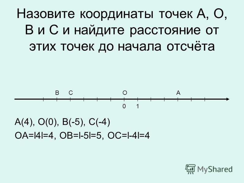 Назовите координаты точек А, О, В и С и найдите расстояние от этих точек до начала отсчёта A(4), O(0), B(-5), C(-4) OA=l4l=4, OB=l-5l=5, OC=l-4l=4 01 АСОВ