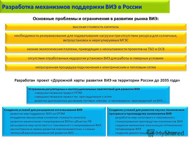 Разработка механизмов поддержки ВИЭ в России 7 Основные проблемы и ограничения в развитии рынка ВИЭ: высокая стоимость капитала необходимость резервирования для подхватывания нагрузки при отсутствии ресурса для солнечных, ветроустановок и нерегулируе