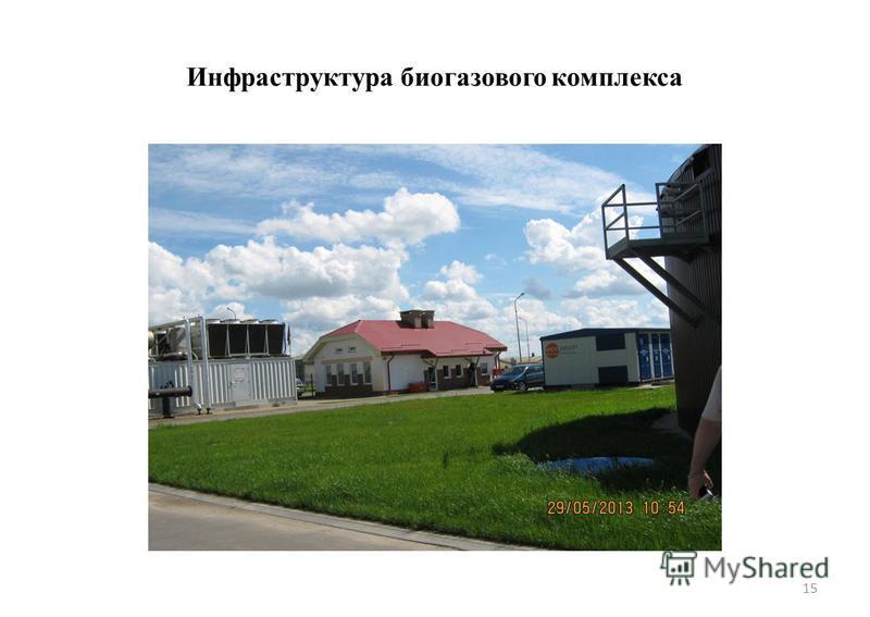 Инфраструктура биогазового комплекса 15
