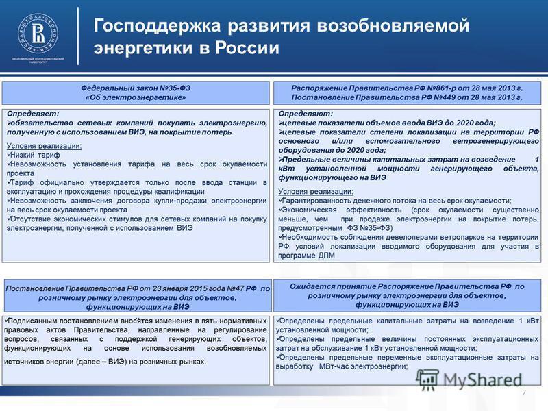 Господдержка развития возобновляемой энергетики в России 7