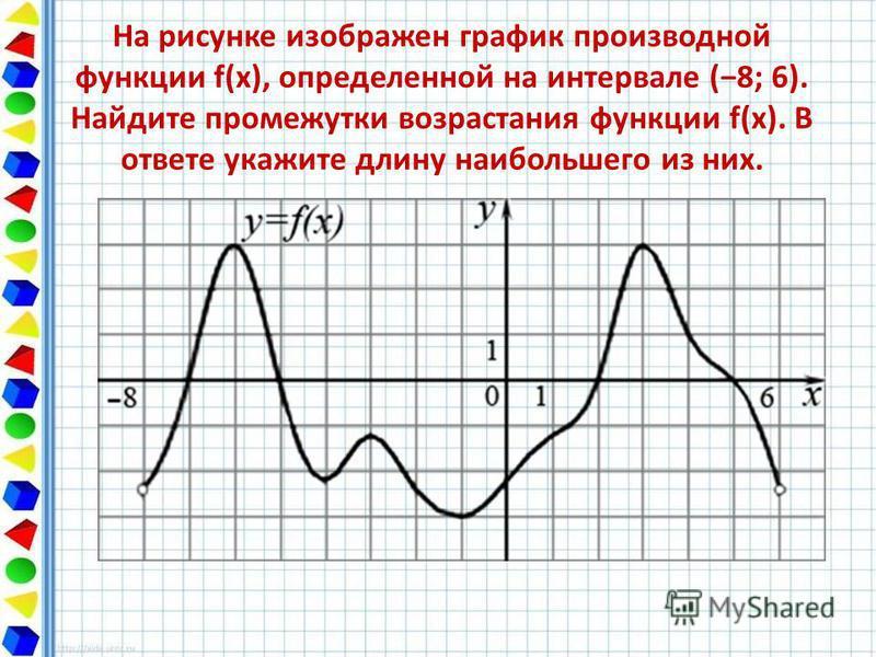 На рисунке изображен график производной функции f(x), определенной на интервале (8; 6). Найдите промежутки возрастания функции f(x). В ответе укажите длину наибольшего из них.