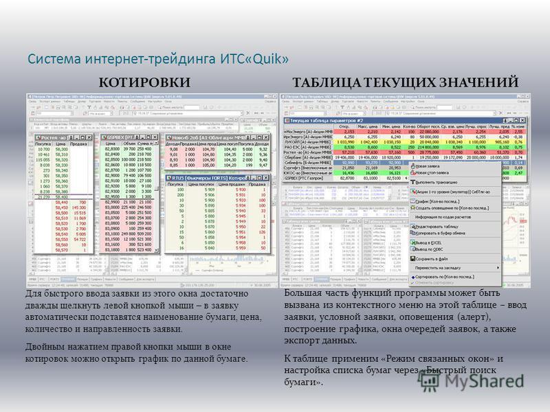 Система интернет-трейдинга ИТС«Quik» Большая часть функций программы может быть вызвана из контекстного меню на этой таблице – ввод заявки, условной заявки, оповещения (алерт), построение графика, окна очередей заявок, а также экспорт данных. К табли