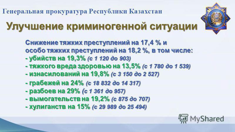 Генеральная прокуратура Республики Казахстан Улучшение криминогенной ситуации Снижение тяжких преступлений на 17,4 % и Снижение тяжких преступлений на 17,4 % и особо тяжких преступлений на 18,2 %, в том числе : особо тяжких преступлений на 18,2 %, в