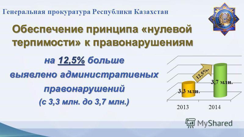 Генеральная прокуратура Республики Казахстан Обеспечение принципа « нулевой терпимости » к правонарушениям на 12,5% больше выявлено административных правонарушений ( с 3,3 млн. до 3,7 млн.) 3,3 млн. 12,5%.