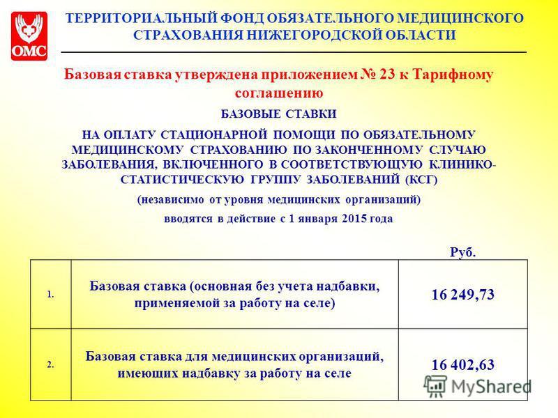 ТЕРРИТОРИАЛЬНЫЙ ФОНД ОБЯЗАТЕЛЬНОГО МЕДИЦИНСКОГО СТРАХОВАНИЯ НИЖЕГОРОДСКОЙ ОБЛАСТИ Базовая ставка утверждена приложением 23 к Тарифному соглашению БАЗОВЫЕ СТАВКИ НА ОПЛАТУ СТАЦИОНАРНОЙ ПОМОЩИ ПО ОБЯЗАТЕЛЬНОМУ МЕДИЦИНСКОМУ СТРАХОВАНИЮ ПО ЗАКОНЧЕННОМУ С