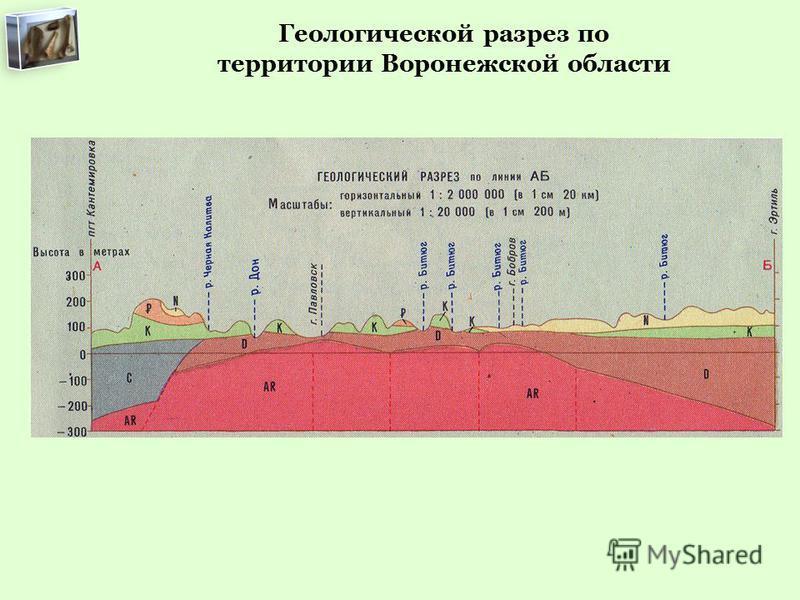 Геологической разрез по территории Воронежской области
