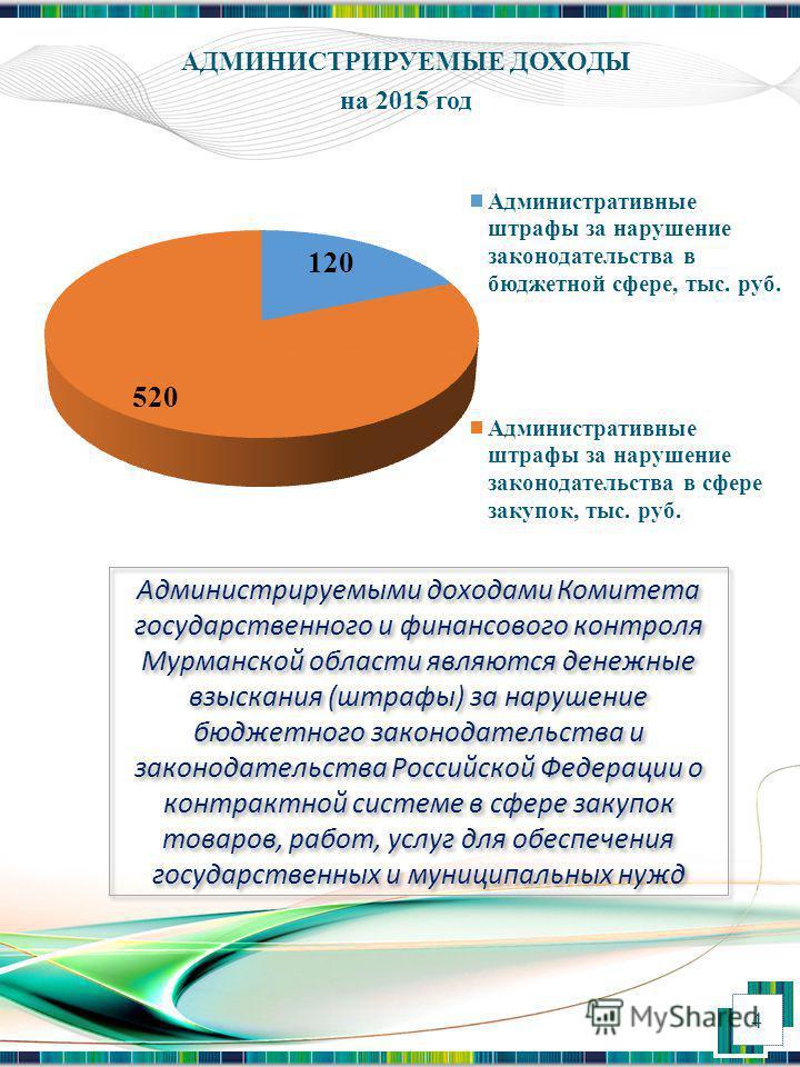 АДМИНИСТРИРУЕМЫЕ ДОХОДЫ на 2015 год Администрируемыми доходами Комитета государственного и финансового контроля Мурманской области являются денежные взыскания (штрафы) за нарушение бюджетного законодательства и законодательства Российской Федерации о
