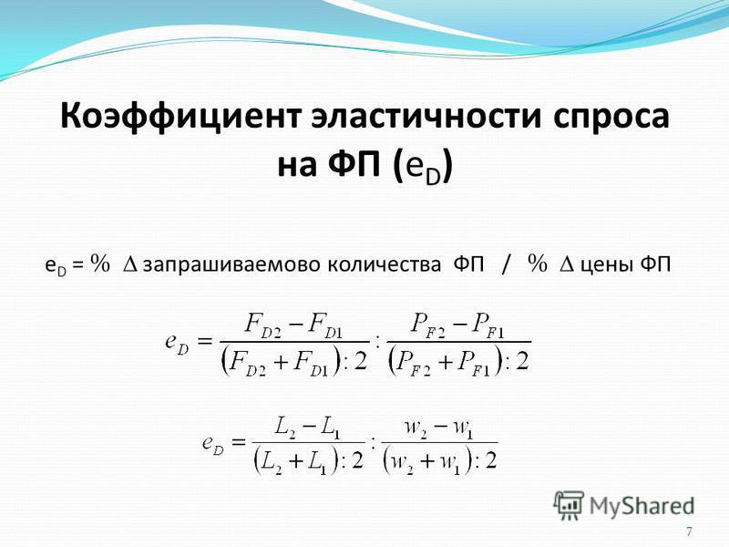 Коэффициент эластичности спроса на ФП (е D ) 7 е D = % запрашиваемого количества ФП / % цены ФП