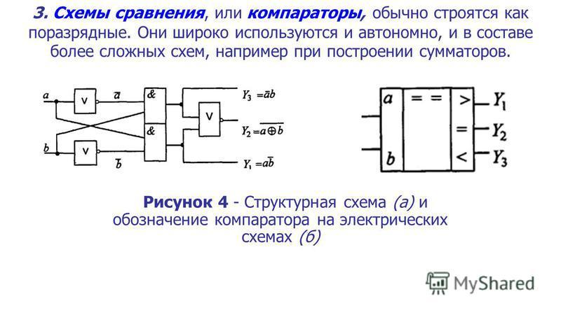 3. Схемы сравнения, или компараторы, обычно строятся как поразрядные. Они широко используются и автономно, и в составе более сложных схем, например при построении сумматоров. Рисунок 4 - Структурная схема (а) и обозначение компаратора на электрически