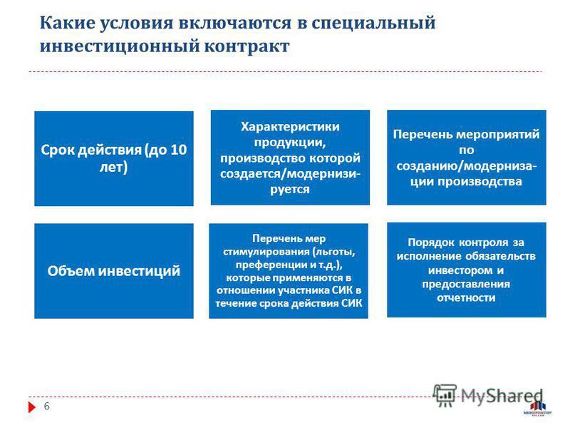Какие условия включаются в специальный инвестиционный контракт 6 Срок действия ( до 10 лет ) Характеристики продукции, производство которой создается / модернизи - руется Перечень мероприятий по созданию / модерниза - ции производства Объем инвестици