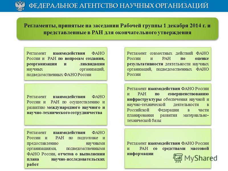 Регламенты, принятые на заседании Рабочей группы 1 декабря 2014 г. и представленные в РАН для окончательного утверждения Регламенты, принятые на заседании Рабочей группы 1 декабря 2014 г. и представленные в РАН для окончательного утверждения Регламен