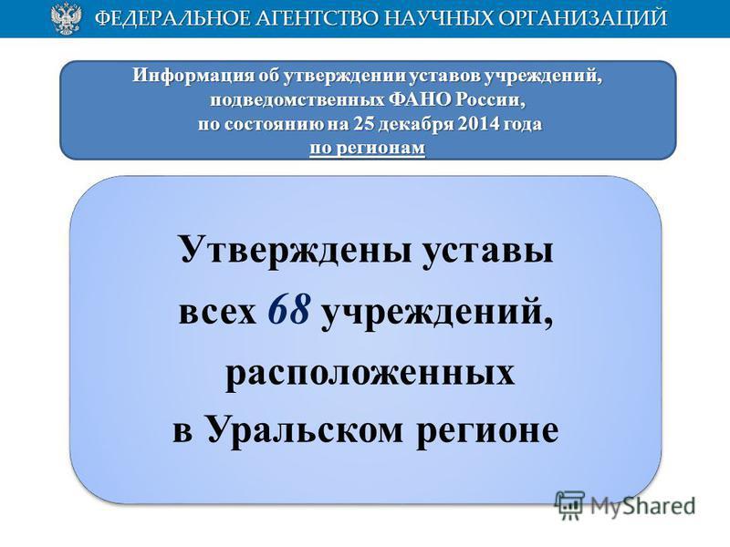 Утверждены уставы всех 68 учреждений, расположенных в Уральском регионе Информация об утверждении уставов учреждений, подведомственных ФАНО России, по состоянию на 25 декабря 2014 года по состоянию на 25 декабря 2014 года по регионам