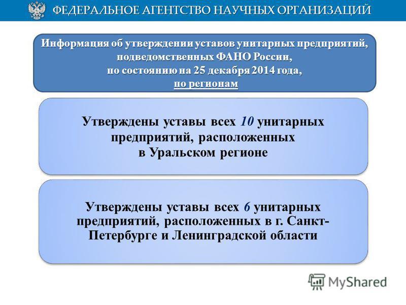 Утверждены уставы всех 10 унитарных предприятий, расположенных в Уральском регионе Утверждены уставы всех 6 унитарных предприятий, расположенных в г. Санкт- Петербурге и Ленинградской области Информация об утверждении уставов унитарных предприятий, п