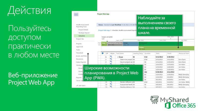 Действия Пользуйтесь доступом практически в любом месте Веб-приложение Project Web App Широкие возможности планирования в Project Web App (PWA). Наблюдайте за выполнением своего плана на временной шкале.