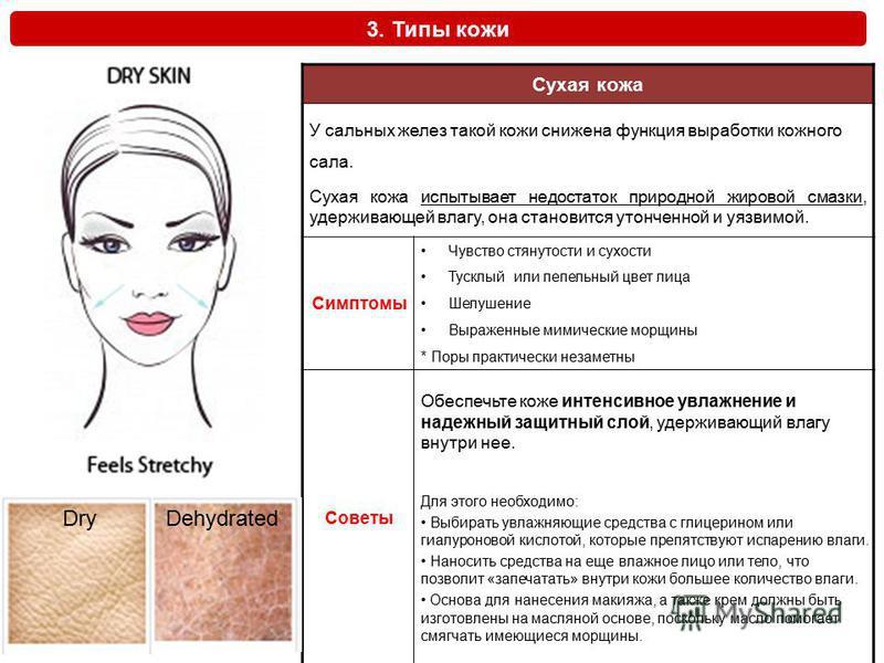 Шаг 5 Задержка влаги Крем: Смягчает и активно питает Обладает более плотной и густой текстурой по сравнению с эмульсией Образует на лице тонкую защитную пленку, препятствующую испарению влаги, и «запечатывает» внутри кожи все полезные элементы, котор