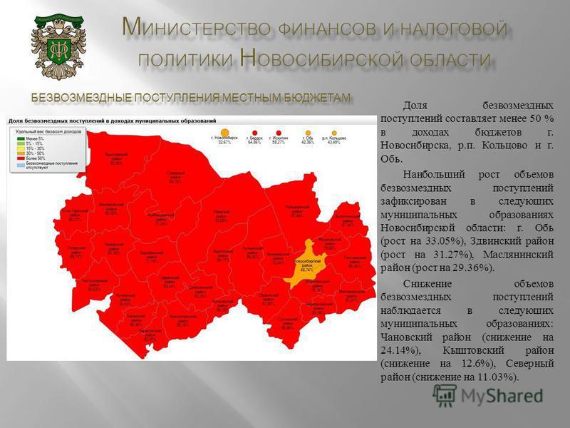 Доля безвозмездных поступлений составляет менее 50 % в доходах бюджетов г. Новосибирска, р. п. Кольцово и г. Обь. Наибольший рост объемов безвозмездных поступлений зафиксирован в следующих муниципальных образованиях Новосибирской области : г. Обь ( р