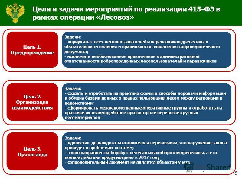 5 Цели и задачи мероприятий по реализации 415-ФЗ в рамках операции «Лесовоз» Цель 1. Предупреждение Задачи: - «приучить» всех лесопользователей и перевозчиков древесины к обязательности наличия и правильности заполнения сопроводительного документа; -