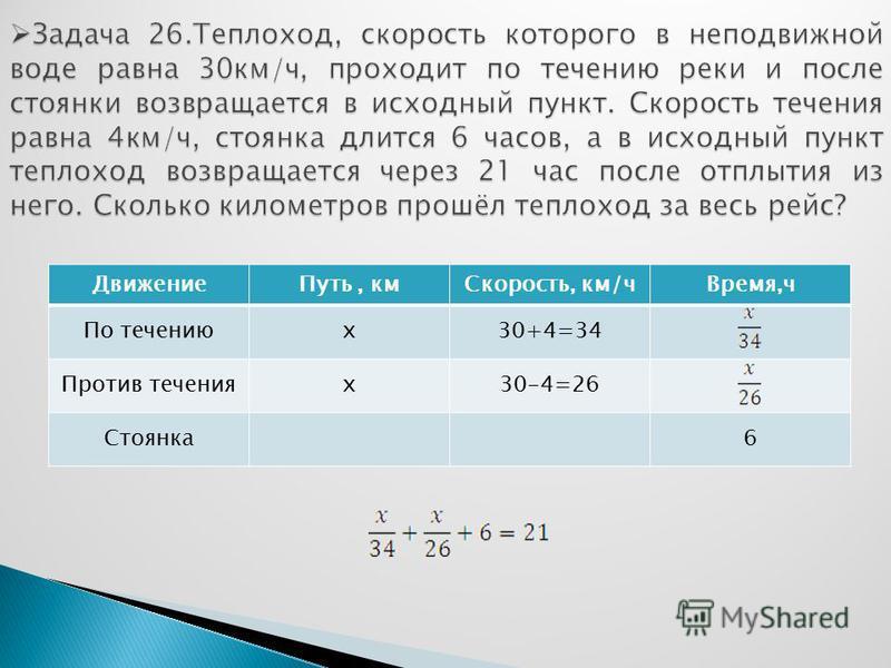 Движение Путь, км Скорость, км/ч Время,ч По течениюx30+4=34 Против теченияx30-4=26 Стоянка 6