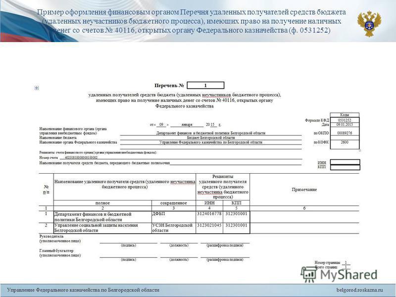 6 Пример оформления финансовым органом Перечня удаленных получателей средств бюджета (удаленных не участников бюджетного процесса), имеющих право на получение наличных денег со счетов 40116, открытых органу Федерального казначейства (ф. 0531252)