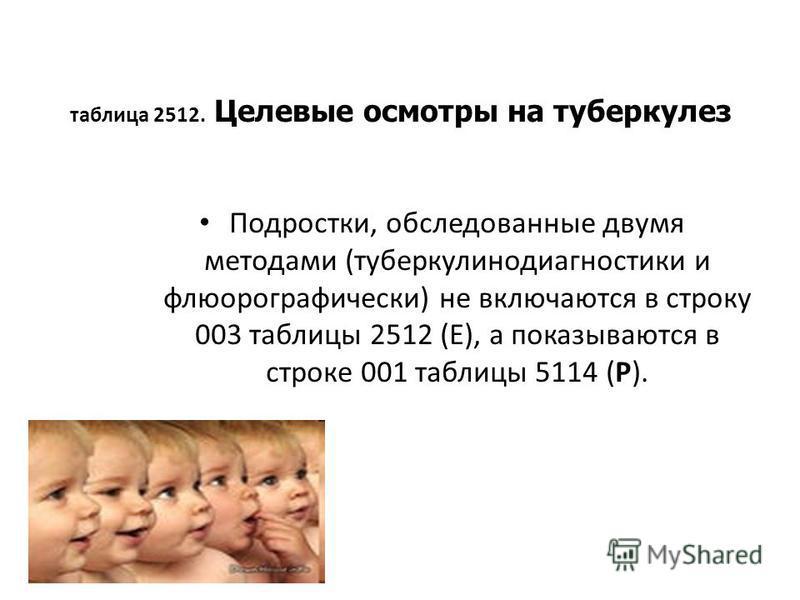 таблица 2512. Целевые осмотры на туберкулез Подростки, обследованные двумя методами (туберкулинодиагностики и флюорографическиййййййййййй) не включаются в строку 003 таблицы 2512 (Е), а показываются в строке 001 таблицы 5114 (Р).